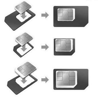 Adaptateur carte Micro Nano SIM