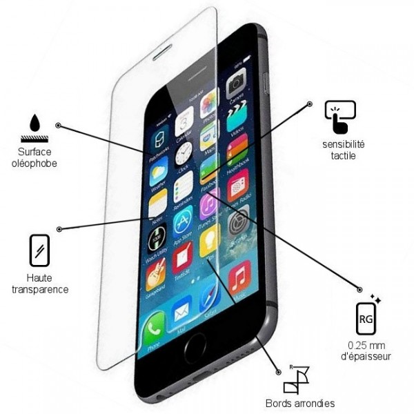 Grossiste verre tremp protection iphone 6 prot ger vitre - Ecran verre trempe ...